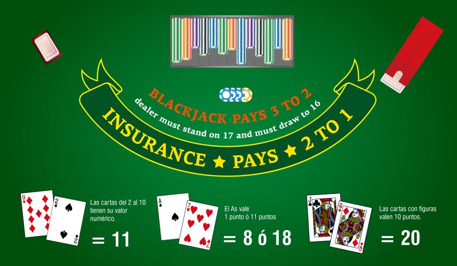 mesa de black jack, doral group casinos santander